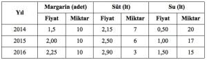 istatistik14-6