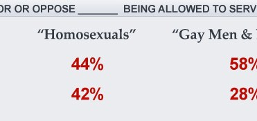 Gays Are Ok, Homosexuals Are Not