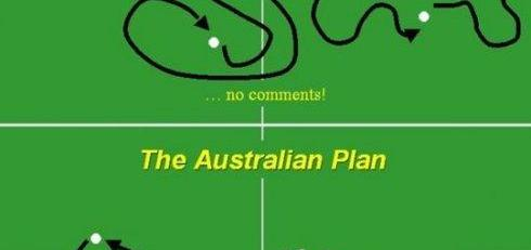 World Cup Soccer Secret Team Game Plans