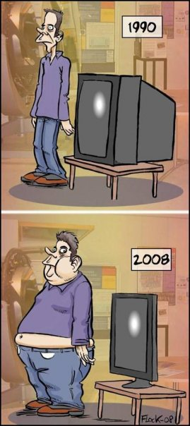 Evolution of TV & You