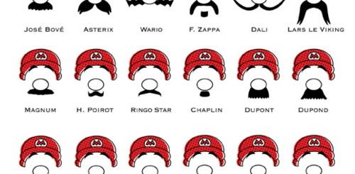 Celebrity Mario Mustaches