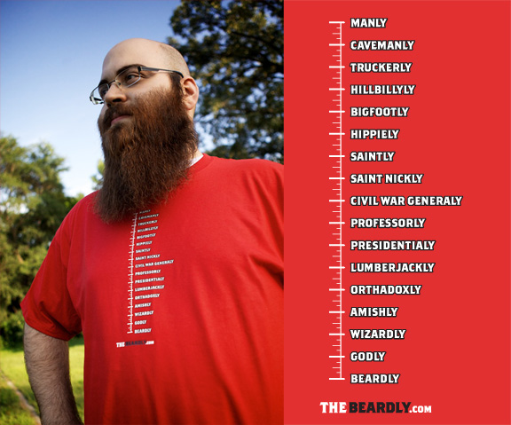 How Manly Are You? Check Out The Beard Measuring Shirt