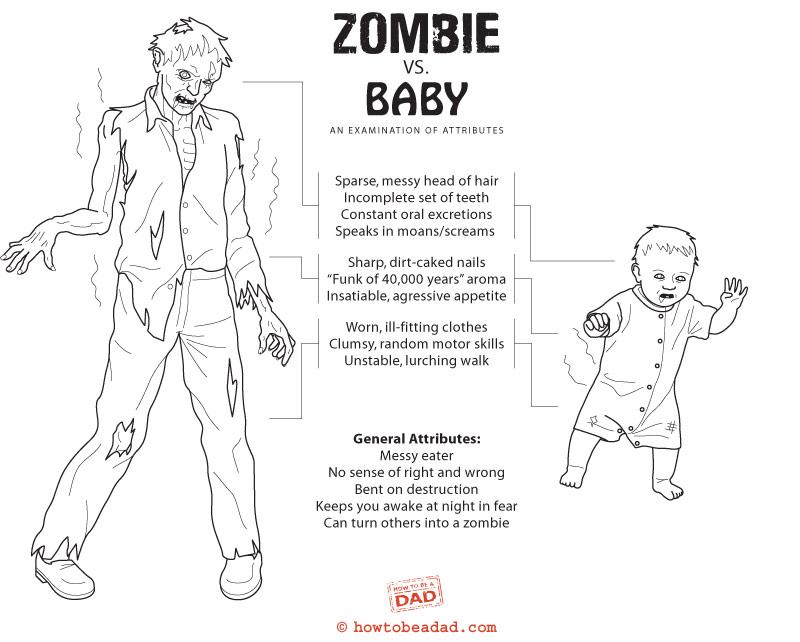 Zombies vs. Babies
