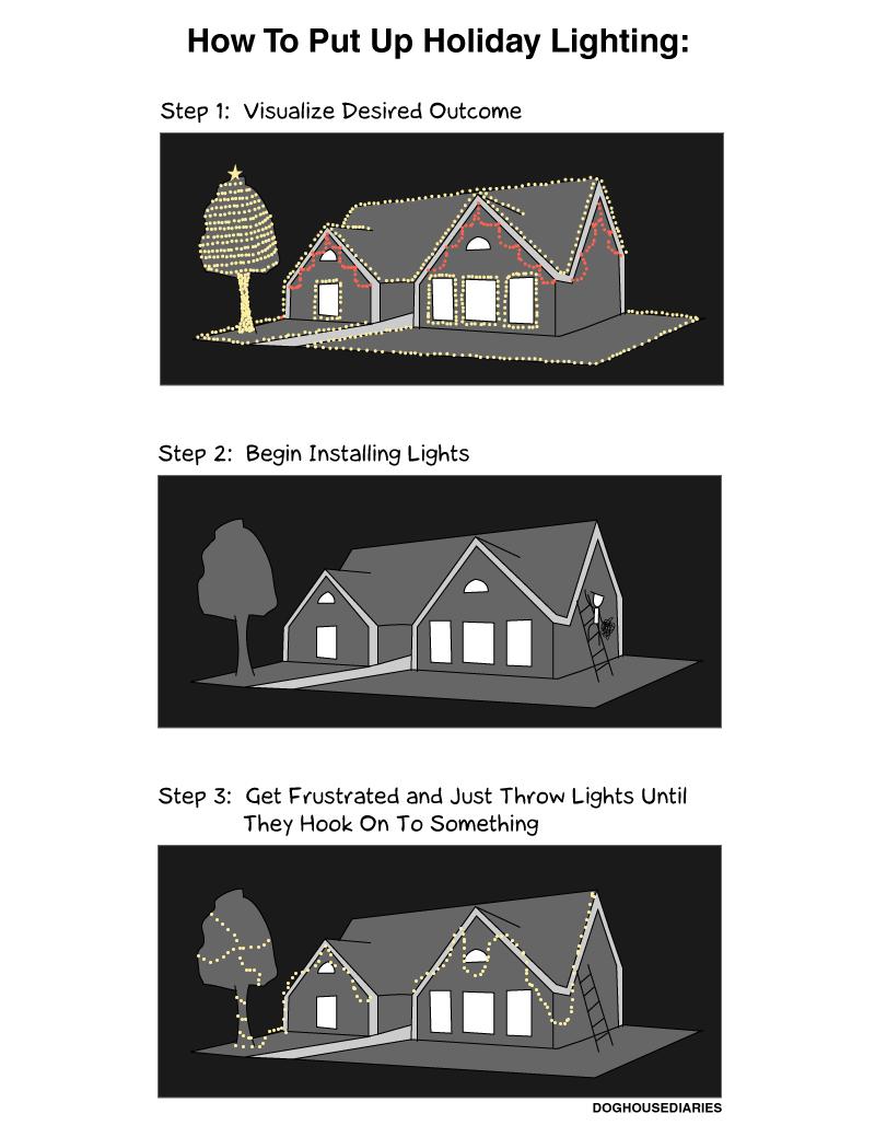 How to put up Christmas lights.