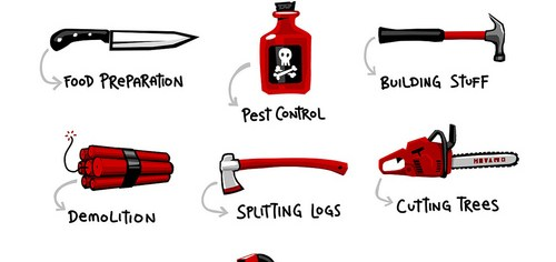 Using Murder Weapons