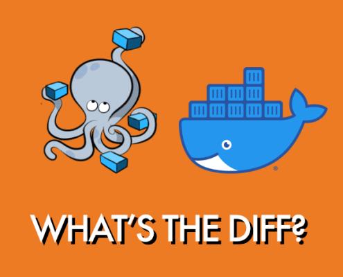Docker compose and Docker logos on a thumbnail