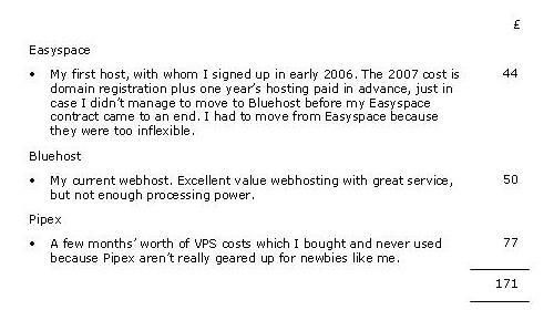 Webhost costs