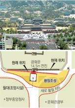The reof Gwanghwamun