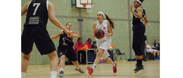 London United Basketball Club
