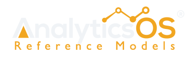 AnalyticsOS Reference Models