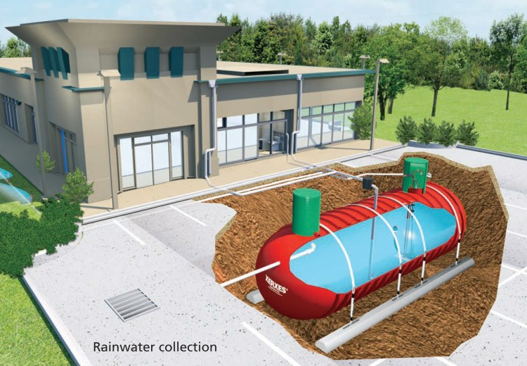 Collect and re-use water from other sources