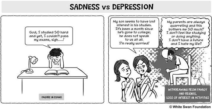 Sadness and Depression are not the same - comic