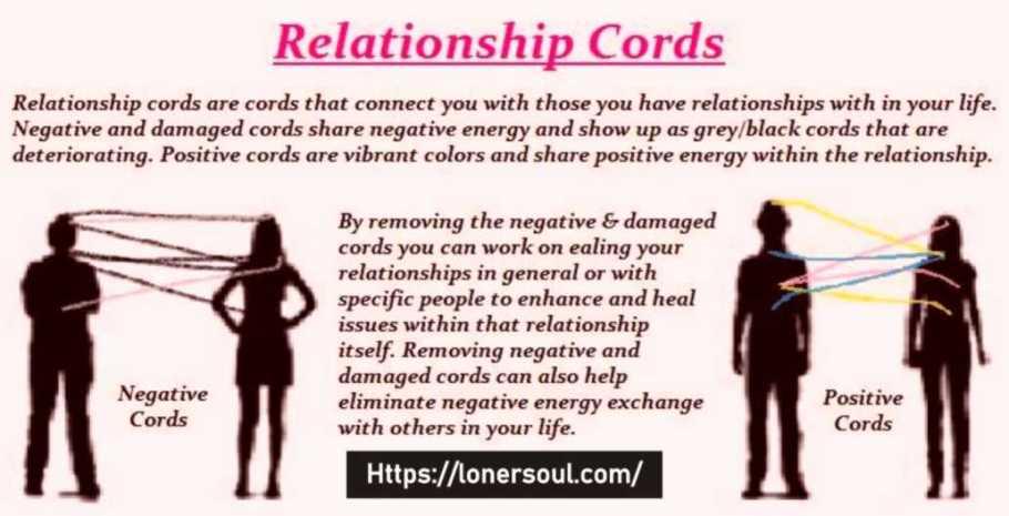 Etheric Cord Cutting – Reiki Cord Cutting – Energy Cord Cutting - Relationship Cord Cutting
