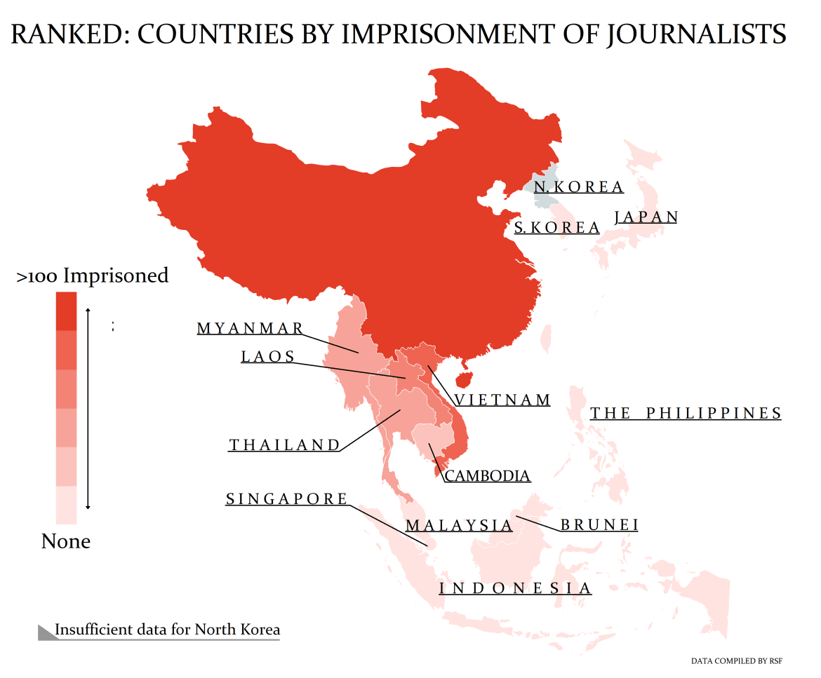 Imprisonment of Journalists in the Asia-Pacific