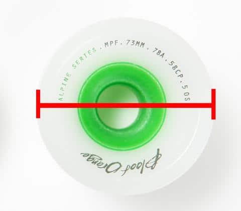 Wheels Diameter