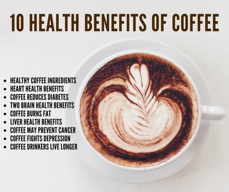 Caffeine for Your Health — Too Good to Be True?