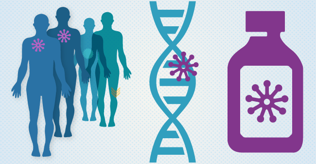 CHLA's precision cancer treatment targets a genetic mutation.