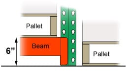 PalletOnFloor