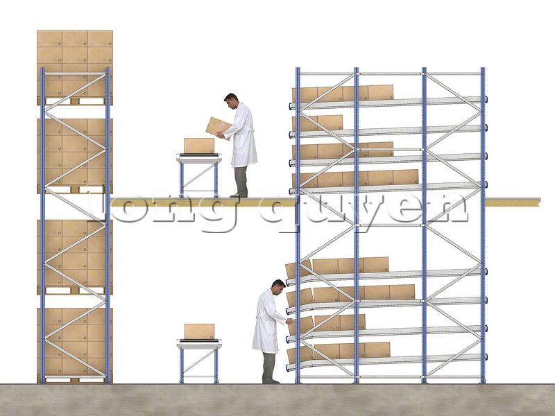 Thiết kế giá kệ trôi tích hợp để pallet (5)
