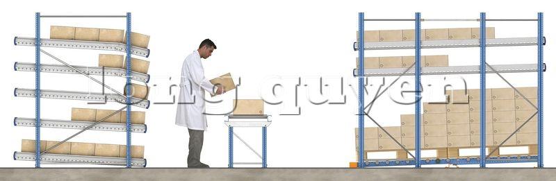Thiết kế giá kệ trôi tích hợp để pallet (7)