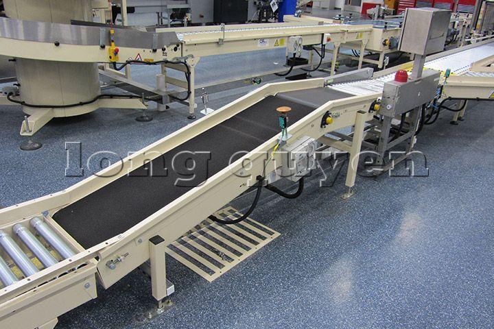 Băng chuyền băng tải dây đai công nghiệp (2)