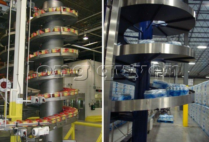 Băng tải băng chuyền con lăn công nghiệp vận thăng xoắn ốc (7a)
