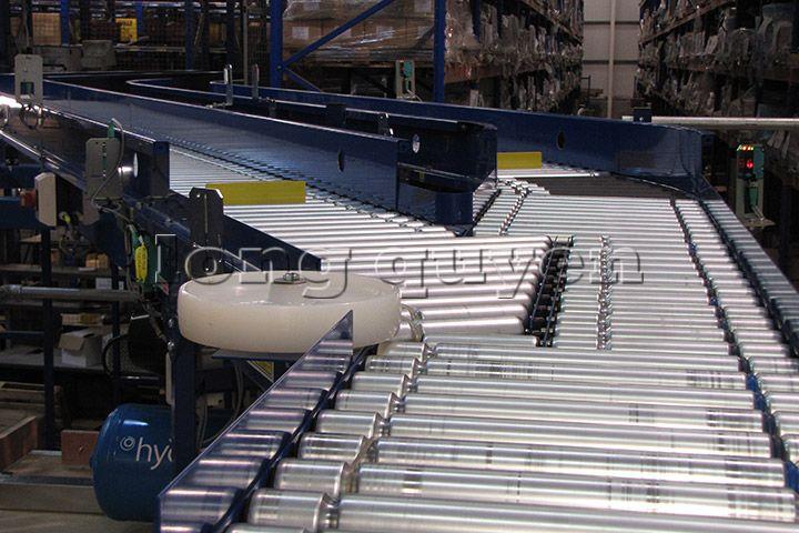 Băng tải công nghiệp băng tải phân làn Sortation Systems (6)