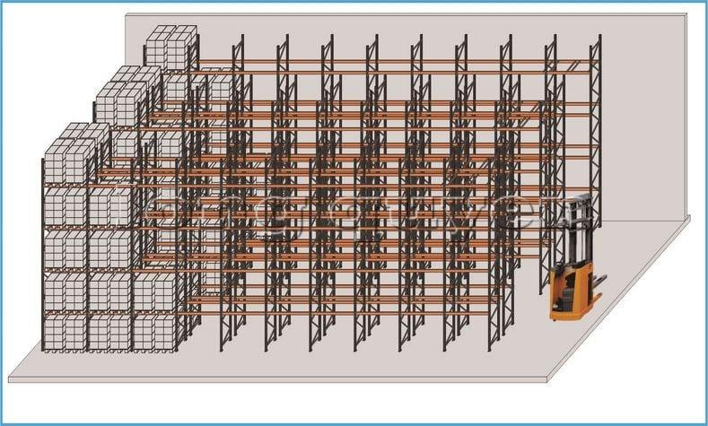 Các bước tự tính toán thiết kế giá kệ để pallet nhanh chóng và hiệu quả m