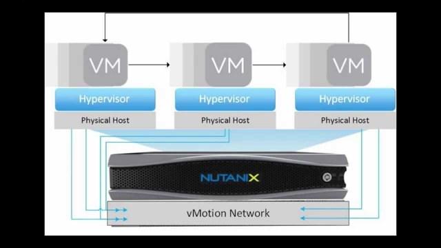 Nutanix Oracle RAC vMotion
