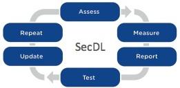 SecDL-22