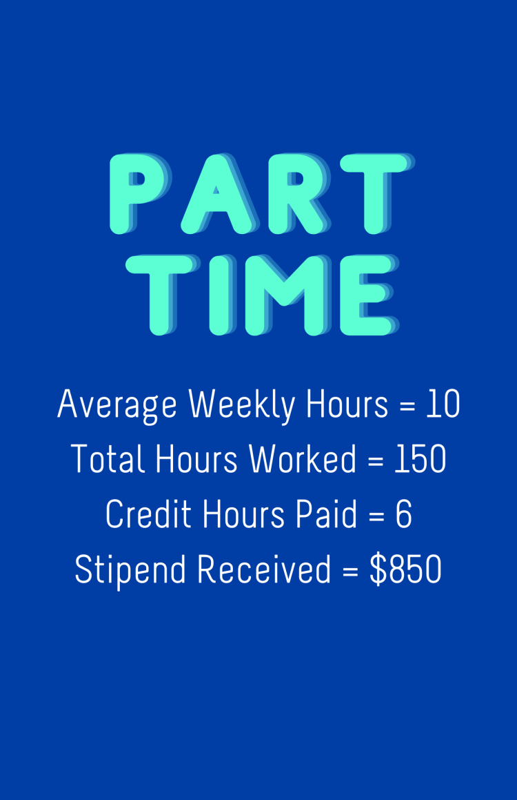 Part Time