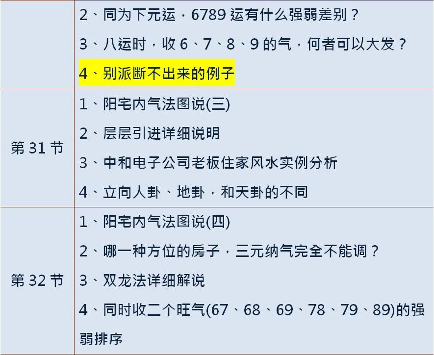 feng-shui-yang-house-longyu369153