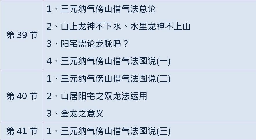 feng-shui-yang-house-longyu369156