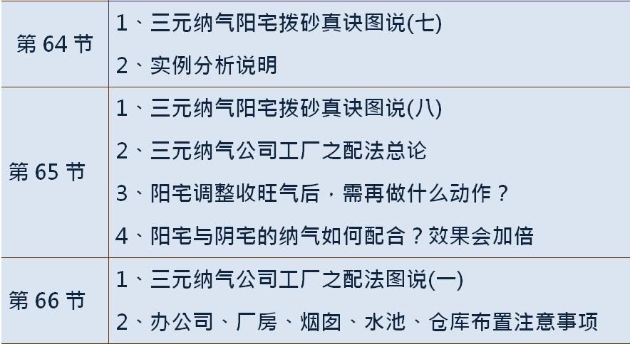 feng-shui-yang-house-longyu369163