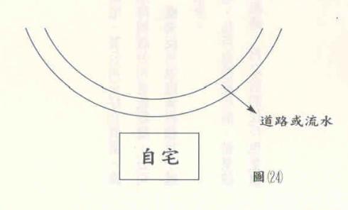 feng-shui-yang-house-longyu369268