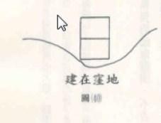 feng-shui-yang-house-longyu369313