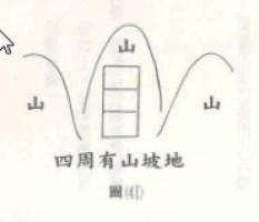feng-shui-yang-house-longyu369314