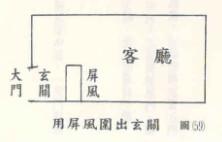 feng-shui-yang-house-longyu369373