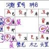 2011版奇门遁甲造福班
