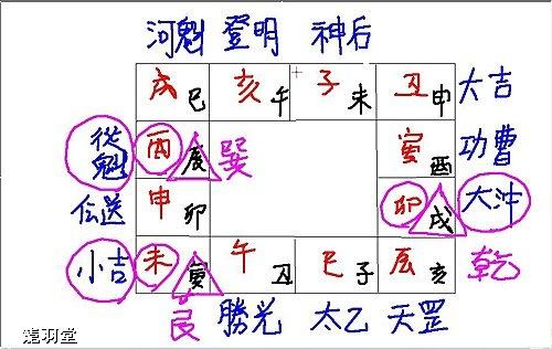 陈巃羽风水阳宅之2011版奇门遁甲造福班