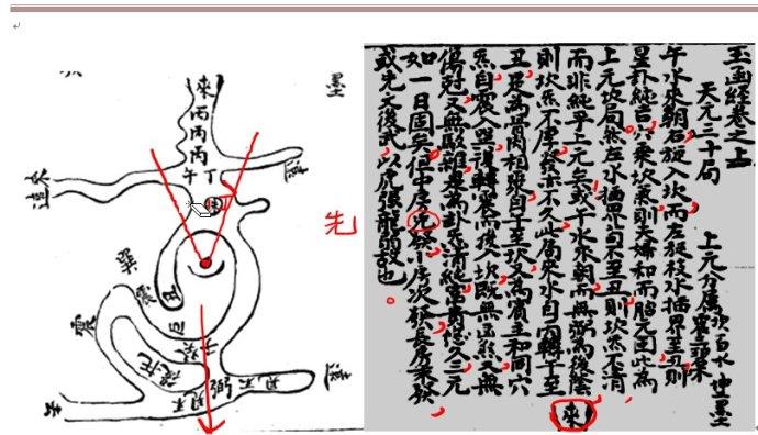 feng-shui-yang-house-longyu369408