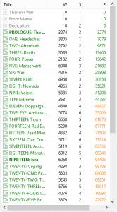 thanmir-war-chapter-list