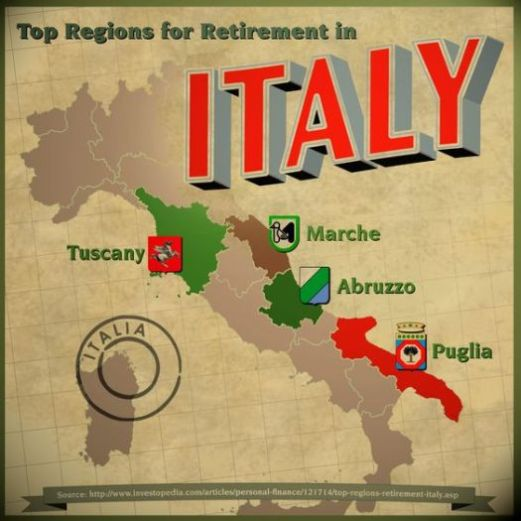 Top Regions for Retirement in Italy