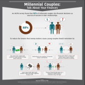 Millennial Couples: Talk About Your Finances