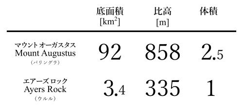 a20c35d0