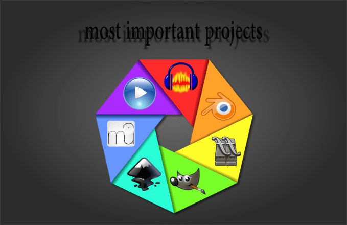 mostimportantprojects