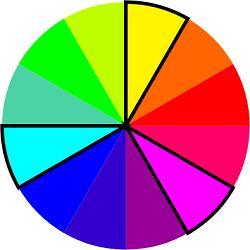 colores primarios del circulo cromático