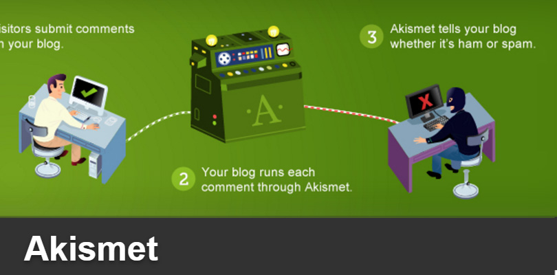 Akismet — Free WordPress Plugin