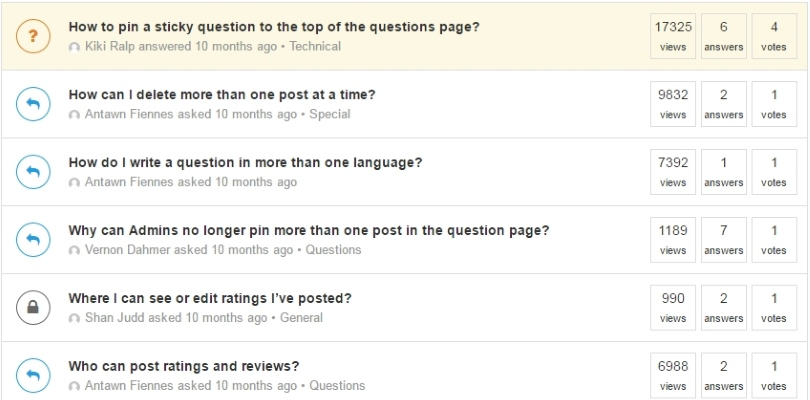 DW Question and Answer Pro — WordPress Plugin