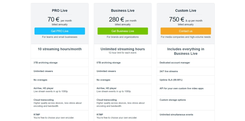Vimeo Live Streaming Prices